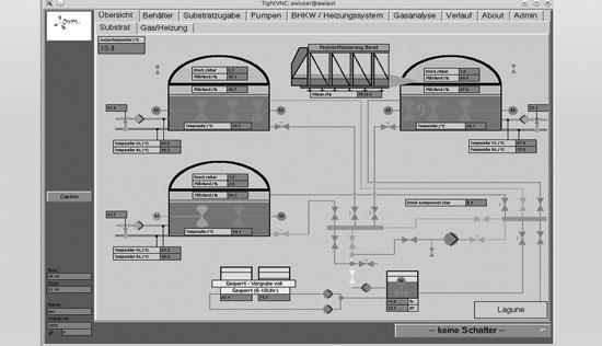 AwiCONTROL Screenshot aus der Software von AWITE Bioenergie